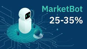 What Is Artificial Intelligence Marketing & Why Is It So Powerful?